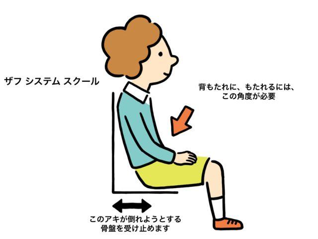 chair_3moji